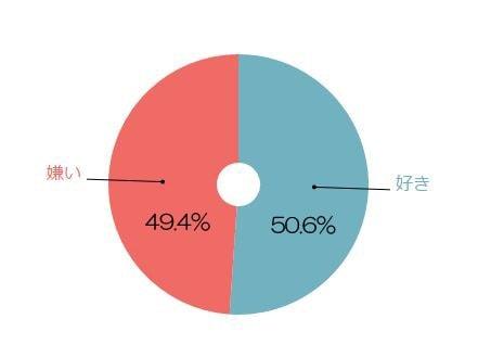 %e7%94%b7%e6%80%a7%e3%81%ab%e8%85%95%e6%9e%95%e3%82%92%e3%81%95%e3%82%8c%e3%82%8b%e3%81%ae%e3%81%af%e5%a5%bd%e3%81%8d%ef%bc%9f