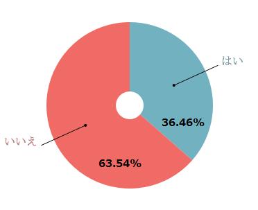 %e7%b5%90%e5%a9%9a%e3%81%97%e3%81%a6%e3%82%82%e5%bf%98%e3%82%8c%e3%82%89%e3%82%8c%e3%81%aa%e3%81%84%e4%ba%ba%e3%81%8c%e3%81%84%e3%81%be%e3%81%99