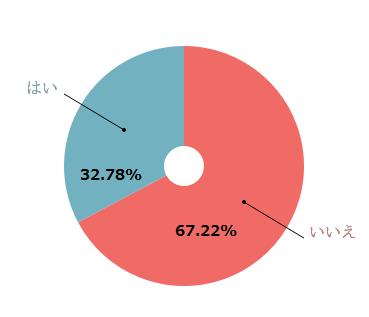 %e5%b9%b8%e3%81%9b%e5%a4%aa%e3%82%8a%e3%81%ae%e7%b5%8c%e9%a8%93%e3%81%8c%e3%81%82%e3%82%8a%e3%81%be%e3%81%99%e3%81%8b%ef%bc%9f