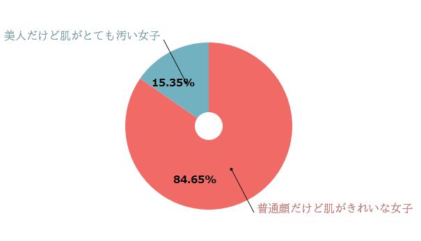 %e7%be%8e%e4%ba%ba%e3%81%a0%e3%81%91%e3%81%a9%e8%82%8c%e3%81%8c%e3%81%a8%e3%81%a6%e3%82%82%e6%b1%9a%e3%81%84%e5%a5%b3%e5%ad%90%e3%80%81%e6%99%ae