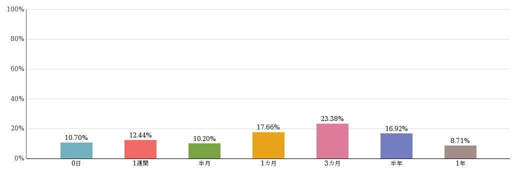 %e3%82%b0%e3%83%a9%e3%83%95
