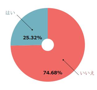 %ef%bc%88%e3%81%af%e3%81%84%e3%81%a8%e7%ad%94%e3%81%88%e6%96%b9%e3%81%af%ef%bc%89%e6%ad%a3%e7%9b%b4%e3%80%81%e4%bb%8a%e3%81%ae%e6%81%8b%e4%ba%ba