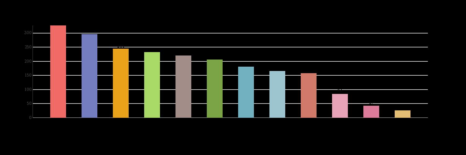 %e6%ac%a1%e3%81%ae%e3%81%86%e3%81%a1%e5%bd%bc%e6%b0%8f%e3%81%ab%e6%b1%82%e3%82%81%e3%82%8b%e6%9d%a1%e4%bb%b6%e3%82%92%e5%85%a8%e3%81%a6%e3%81%8a