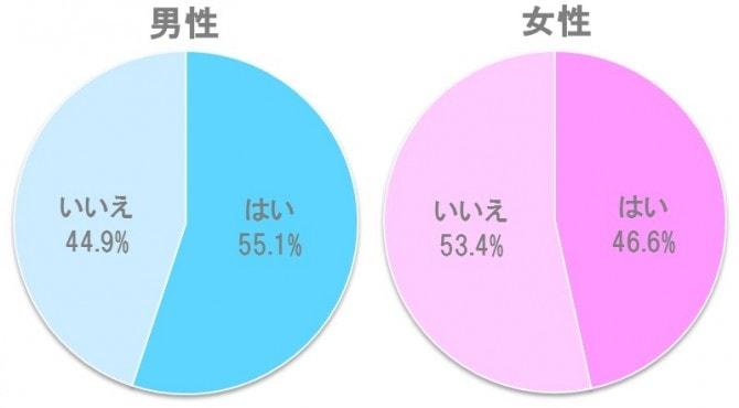 %e3%83%87%e3%83%bc%e3%83%88%e3%81%ae%e5%ae%9a%e7%be%a9%e3%81%a8%e3%81%af