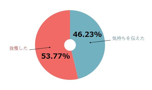 %e3%82%b0%e3%83%a9%e3%83%9504