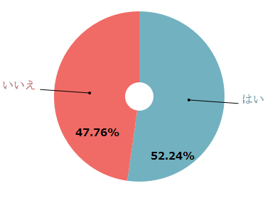 %e6%81%8b%e6%84%9b%e3%82%92%e3%80%8c%e3%82%81%e3%82%93%e3%81%a9%e3%81%86%e3%81%8f%e3%81%95%e3%81%84%e3%80%8d%e3%81%a8%e6%80%9d%e3%81%84%e3%81%be
