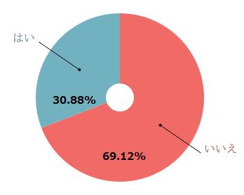 %e7%be%8e%e4%ba%ba%e3%81%aa%e3%81%ae%e3%81%ab%e6%80%a7%e6%a0%bc%e3%82%84%e8%a8%80%e5%8b%95%e3%81%8c%e6%ae%8b%e5%bf%b5%e3%81%aa%e5%a5%b3%e6%80%a7