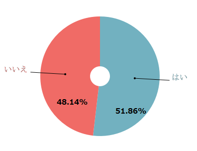 %e5%88%9d%e5%af%be%e9%9d%a2%e3%81%ae%e5%a5%b3%e6%80%a7%e3%81%ae%e8%82%8c%e3%82%92%e3%83%81%e3%82%a7%e3%83%83%e3%82%af%e3%81%97%e3%81%be%e3%81%99