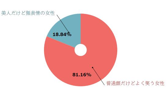 %e7%be%8e%e4%ba%ba%e3%81%a0%e3%81%91%e3%81%a9%e7%84%a1%e8%a1%a8%e6%83%85%e3%81%ae%e5%a5%b3%e6%80%a7%e3%80%81%e6%99%ae%e9%80%9a%e9%a1%94%e3%81%a0
