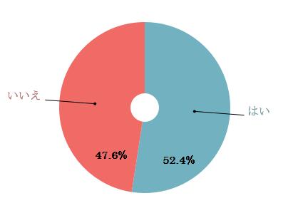 %e5%a4%ab%e5%a9%a6%e3%83%87%e3%83%bc%e3%83%88%e3%82%92%e3%81%97%e3%81%9f%e3%81%84%e3%81%a7%e3%81%99%e3%81%8b%ef%bc%9f-%e7%94%b7%e6%80%a7