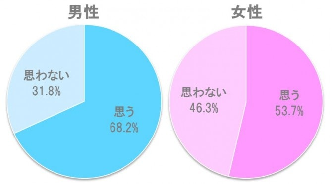 %e5%91%8a%e7%99%bd%e3%81%ae%e5%a0%b4%e6%89%80