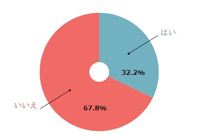 %e3%80%8c%e7%b5%90%e5%a9%9a%e3%81%af%e4%ba%ba%e7%94%9f%e3%81%ae%e5%a2%93%e5%a0%b4%e3%80%8d%e3%81%a0%e3%81%a8%e6%80%9d%e3%81%84%e3%81%be%e3%81%99