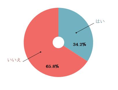 %e5%a4%ab%e5%a9%a6%e3%83%87%e3%83%bc%e3%83%88%e3%82%92%e3%81%97%e3%81%9f%e3%81%84%e3%81%a7%e3%81%99%e3%81%8b%ef%bc%9f-%e5%a5%b3%e6%80%a7