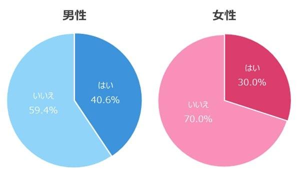 %e5%86%86%e3%82%b0%e3%83%a9%e3%83%952