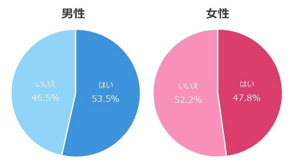 %e5%86%86%e3%82%b0%e3%83%a9%e3%83%951