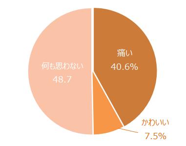 %e3%80%90%e5%86%86%e3%82%b0%e3%83%a9%e3%83%95%e3%80%91%e3%83%8a%e3%83%ab%e3%82%b7%e3%82%b9%e3%83%88%e5%a5%b3_2