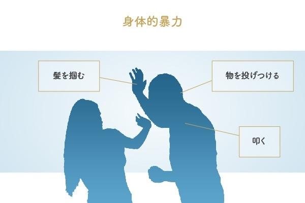 デートDVの種類:身体的暴力