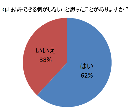 %e7%84%a1%e9%a1%8c