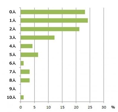 %e6%a3%92%e3%82%b0%e3%83%a9%e3%83%95