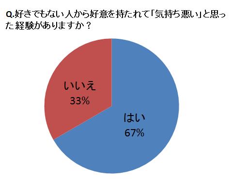 %e5%a5%bd%e3%81%8d%e3%81%a7%e3%82%82%e3%81%aa%e3%81%84%e4%ba%ba