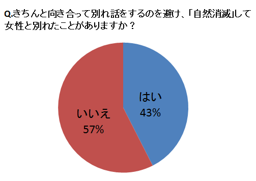 %e8%87%aa%e7%84%b6%e6%b6%88%e6%bb%85