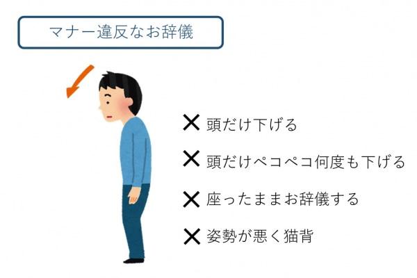 マナー違反なお辞儀