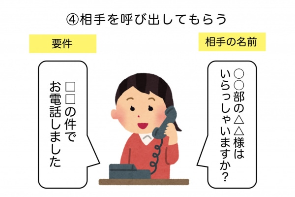 正しい電話のかけ方4:話したい相手を呼び出してもらう