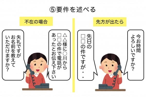 正しい電話のかけ方5:要件を述べる