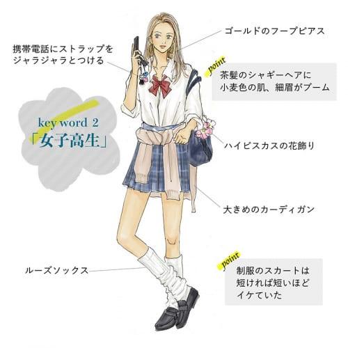 90年代ファッション2「女子高生」