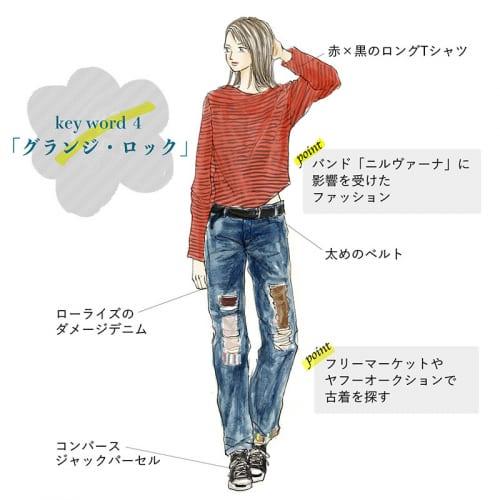 90年代ファッション4「グランジロック」