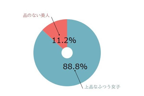 %e3%80%90%e3%82%b0%e3%83%a9%e3%83%95%e3%80%91%ef%bc%89%e4%b8%8a%e5%93%81%e3%81%aa%e5%a5%b3%e6%80%a7
