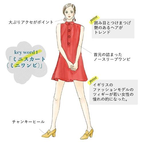 60年代ファッションキーワード1.「ミニスカート(ミニワンピ)」
