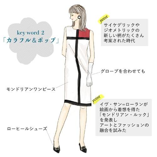 60年代ファッションキーワード2.「カラフル&ポップ」
