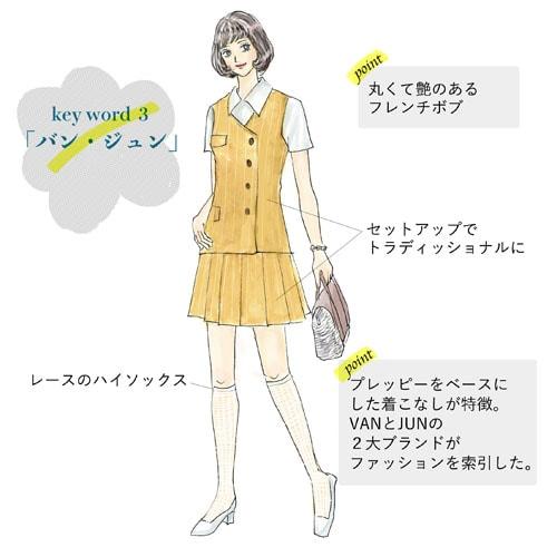 60年代ファッションキーワード3.「バン・ジュン」