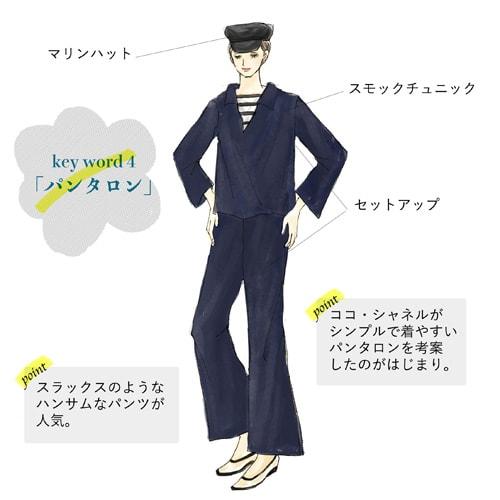 60年代ファッションキーワード4.「パンタロン」