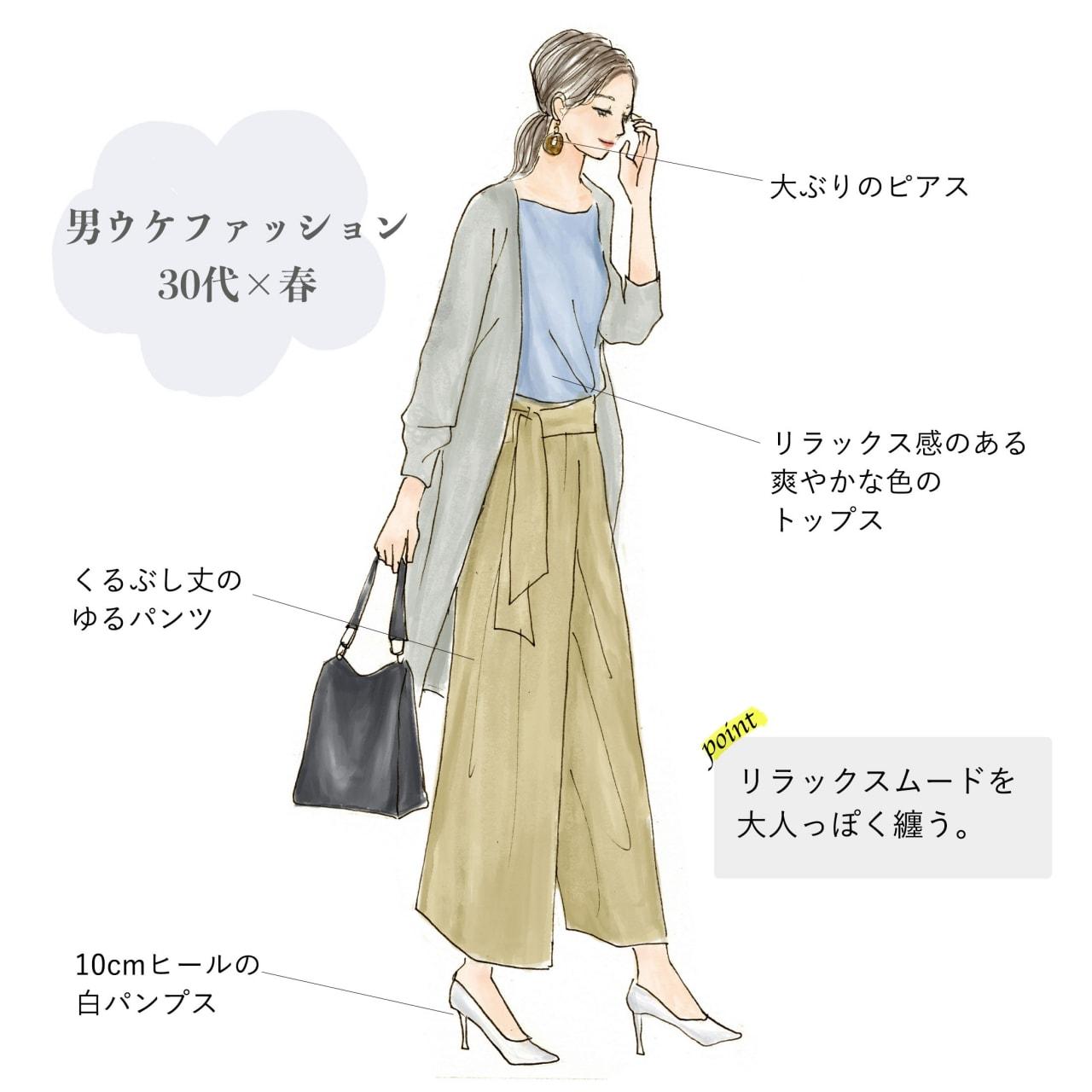 男ウケファッション 30代×春