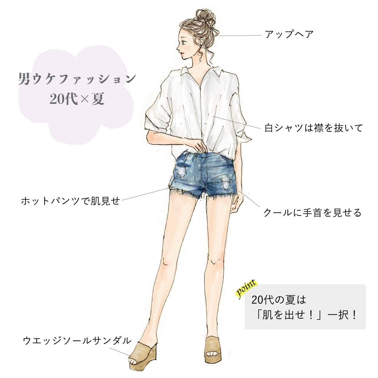 男ウケファッション 20代×夏
