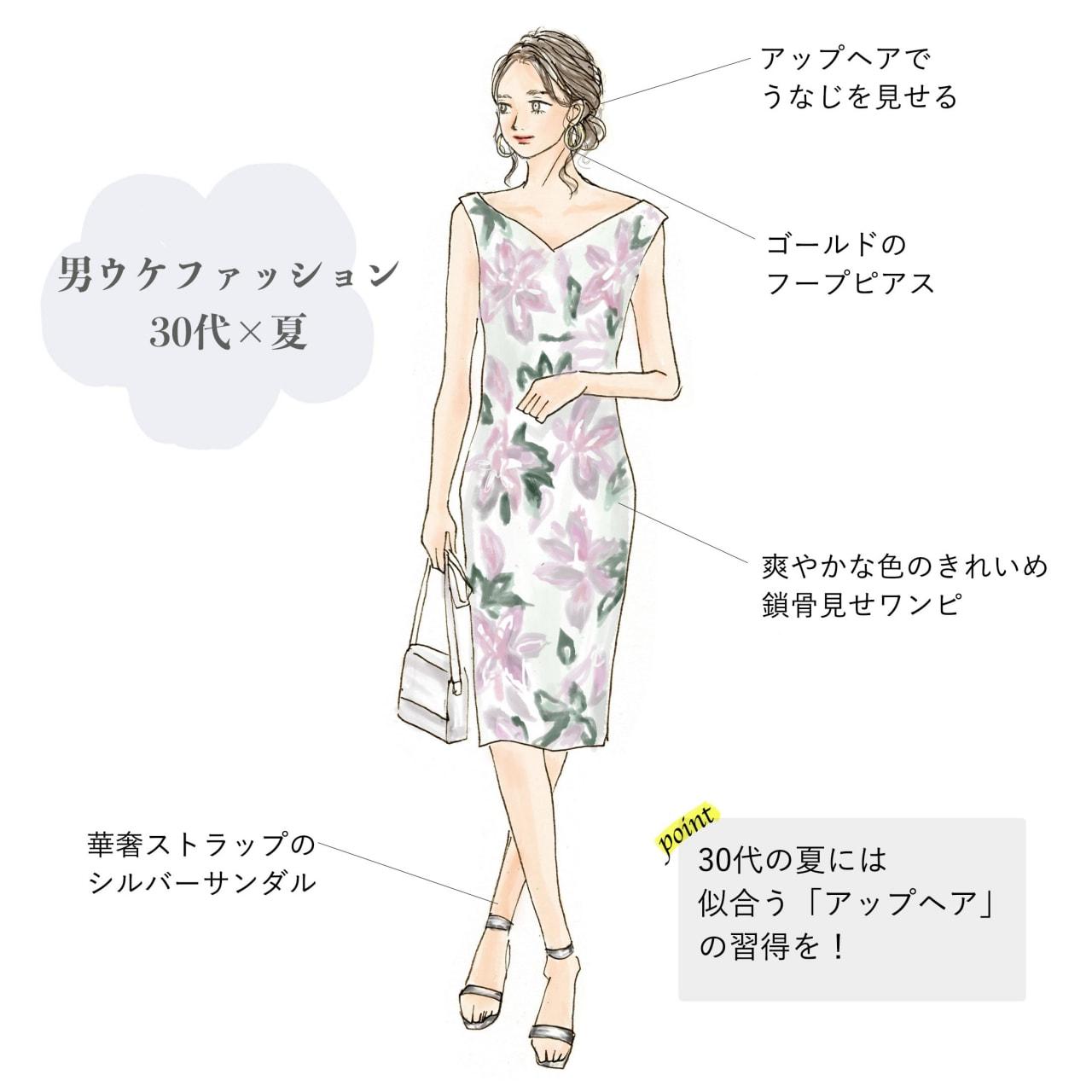 男ウケファッション 30代×夏