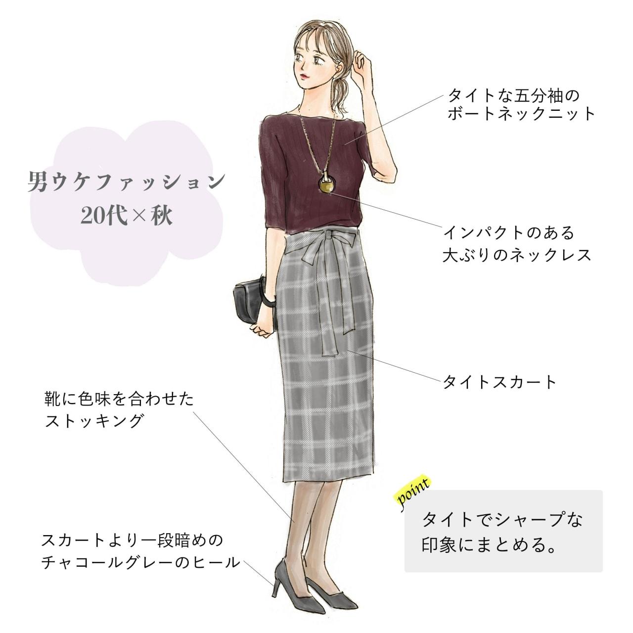 男ウケファッション 20代×秋