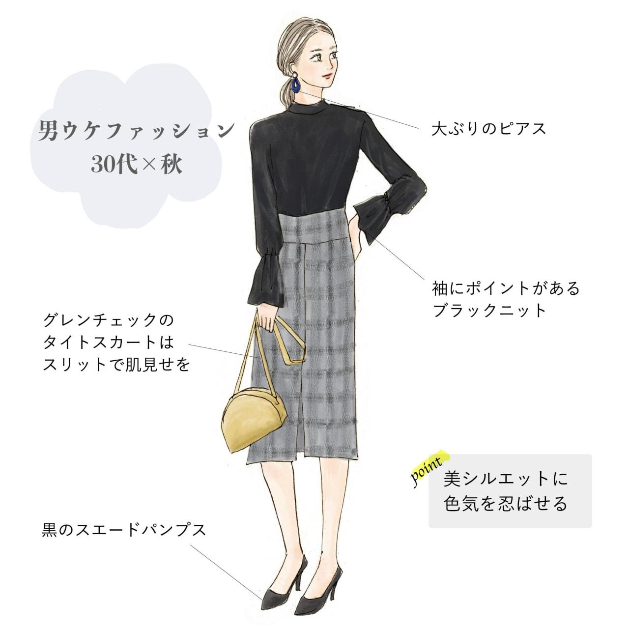 男ウケファッション 30代×秋