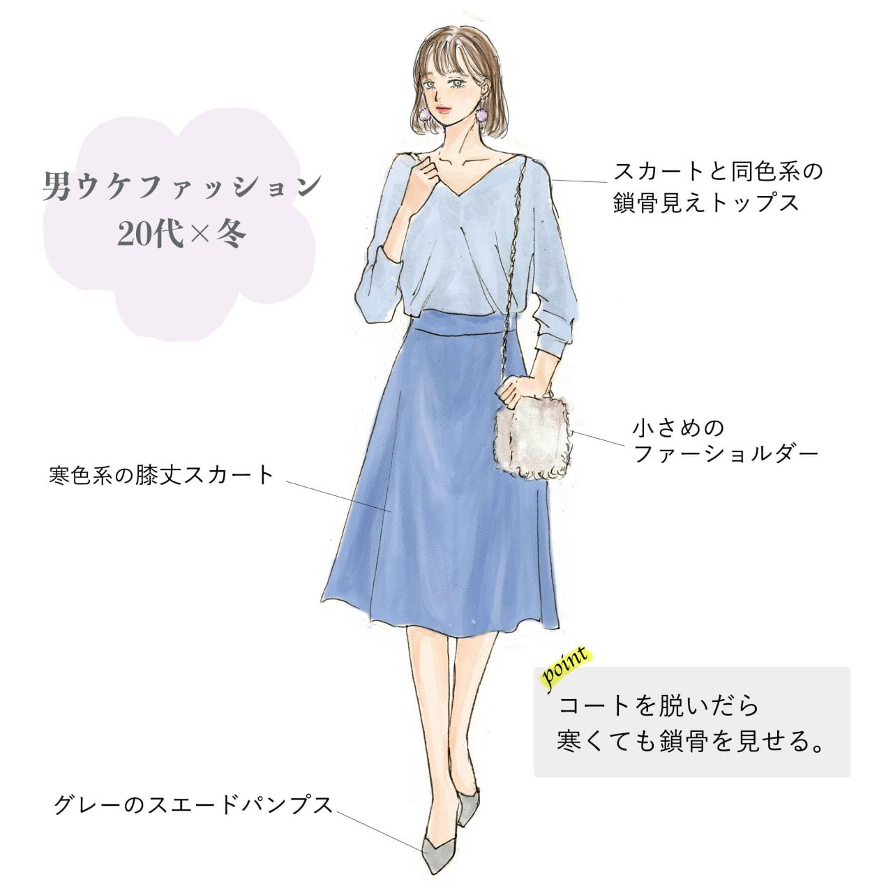 男ウケファッション 20代×冬