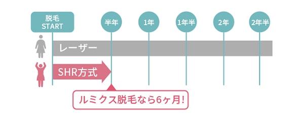 メディビューティー_解説_マイナビウーマン
