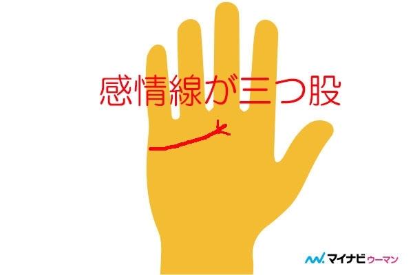 モテ線1 感情線が三つ股に分かれている