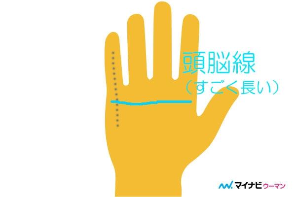 クリエイティブな仕事が向いている手相「頭脳線が小指の下方まで伸びている」