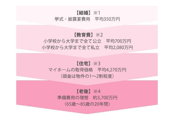 松井証券_0624_マイナビウーマン