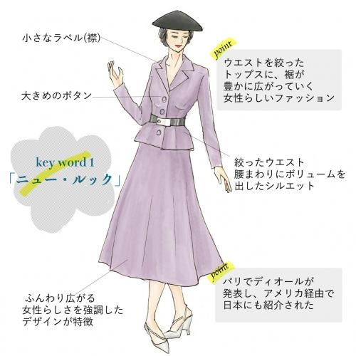 50年代のレディースファッション「ニュー・ルック」