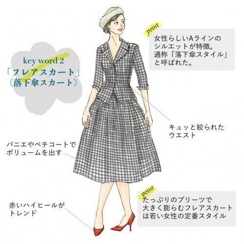 50年代レディースファッション「落下傘スカート」