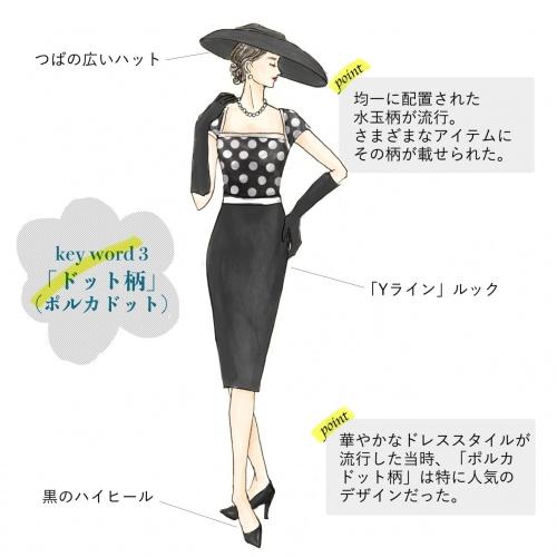 1950年代レディースファッション「ポルカドット」