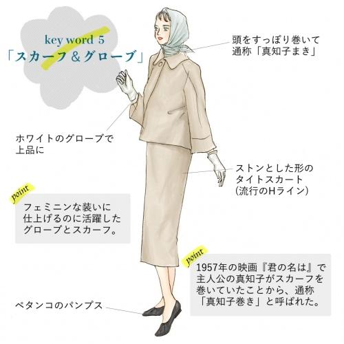 1950年代レディースファッション「スカーフ&グローブ(真知子まき)」