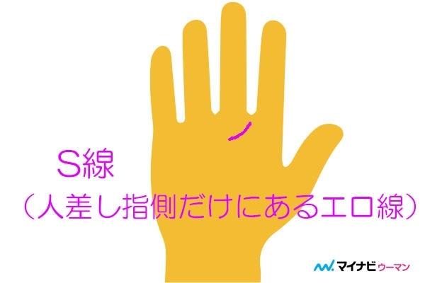 エロ線が人差し指側だけある(S線)